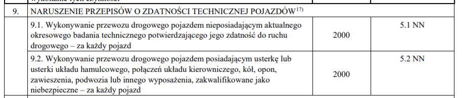 • Stan techniczny pojazdów i terminowe badania techniczne