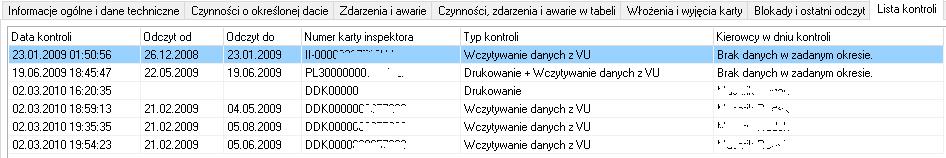 Dane z tachografu cyfrowego - karta kontrolna